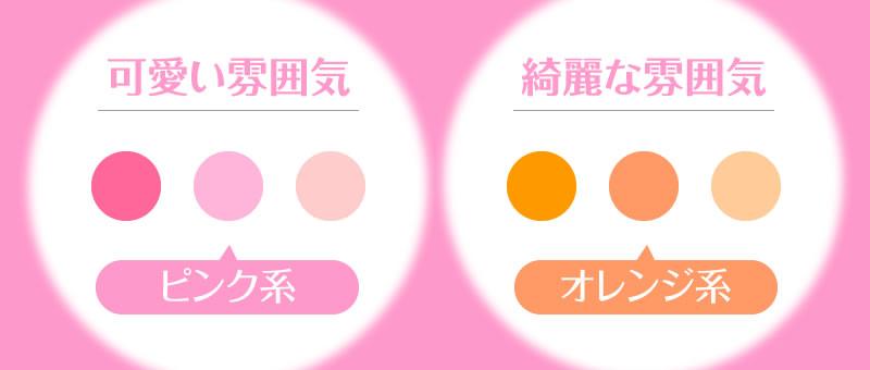 チークは自身の「コンセプト」に合った色を選ぶ
