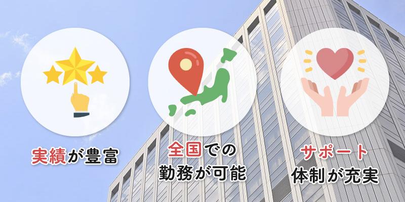 チャットレディジャパンの基本情報